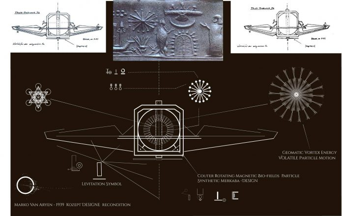 Clay tablets and is called the Anunnaki those who came from the stars!