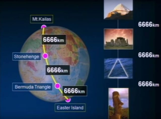 VIDEO: Were ancient civilizations in contact with extraterrestrial civilizations?